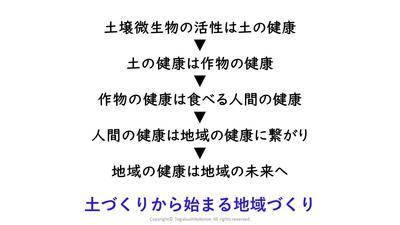 190207 長野市農村いきいきフォーラム_01_5.jpg